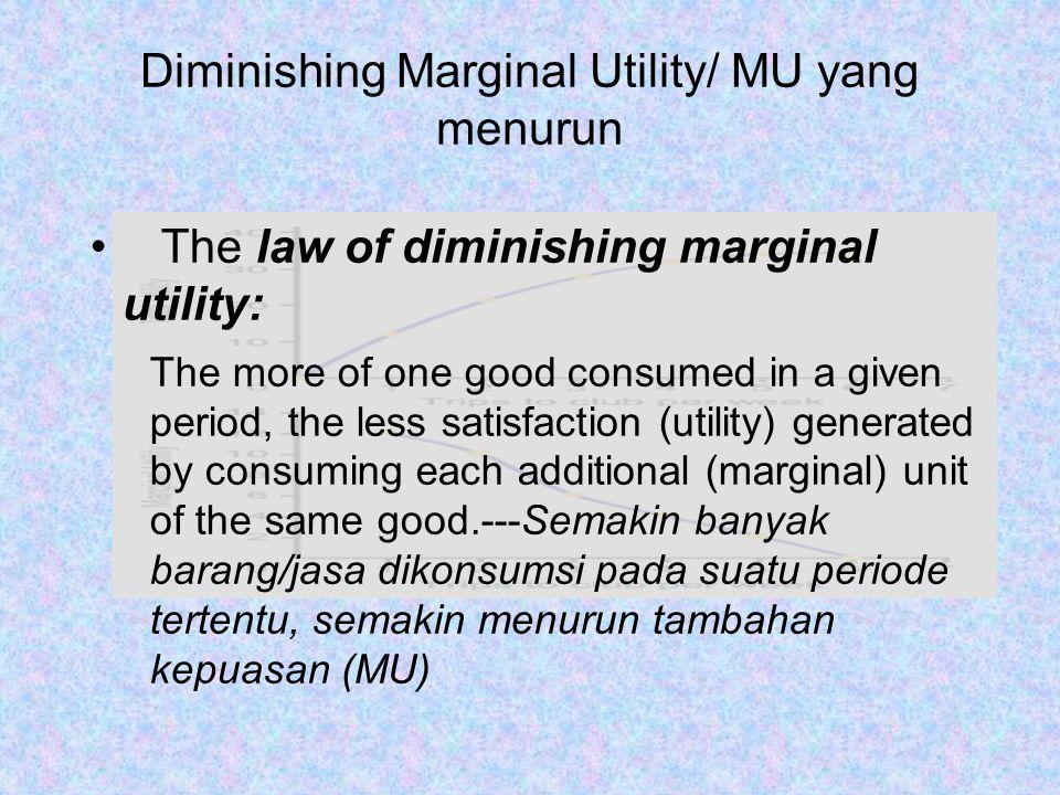 Diminishing Marginal Utility/ MU yang menurun
