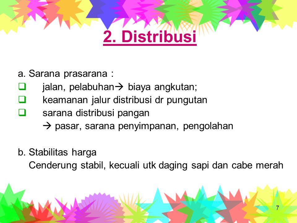 2. Distribusi a. Sarana prasarana : jalan, pelabuhan biaya angkutan;