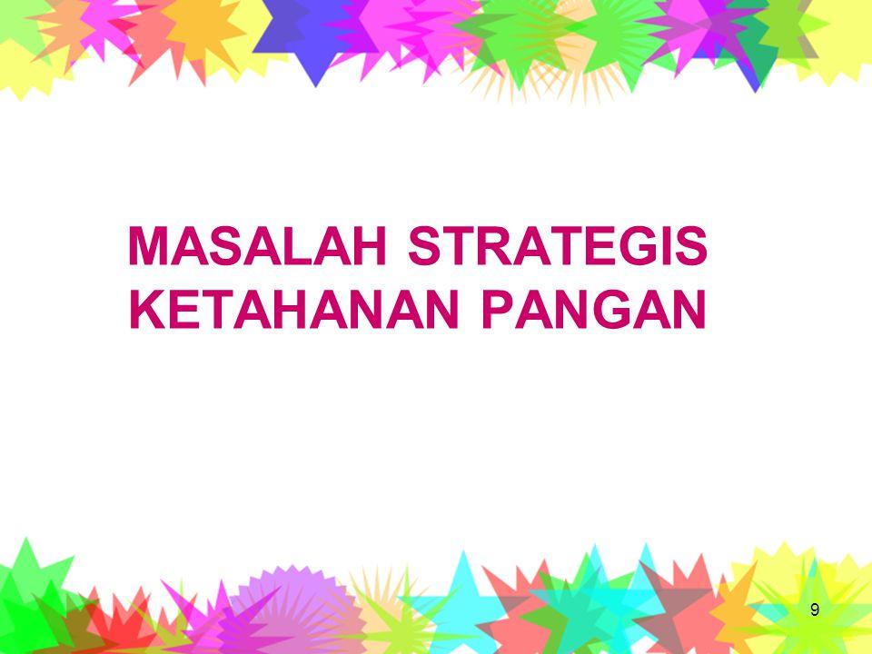 MASALAH STRATEGIS KETAHANAN PANGAN