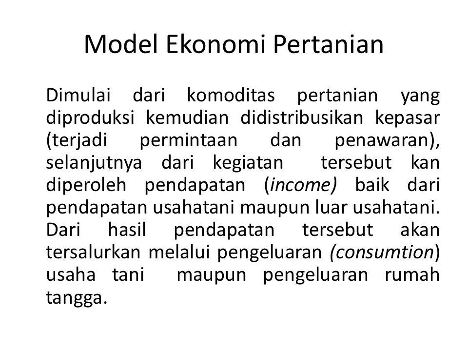 Model Ekonomi Pertanian