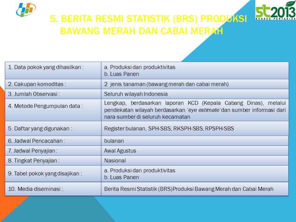 5. Berita Resmi Statistik (BRS) Produksi Bawang Merah dan Cabai Merah