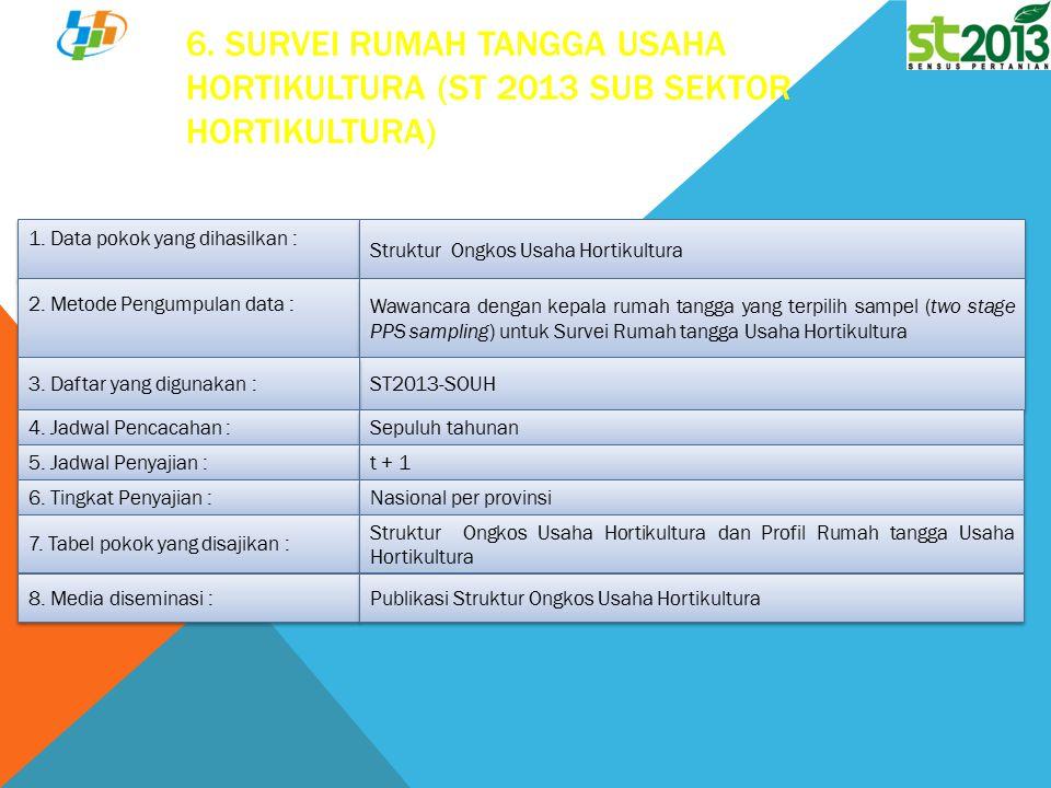 6. Survei Rumah tangga Usaha Hortikultura (ST 2013 sub sektor hortikultura)