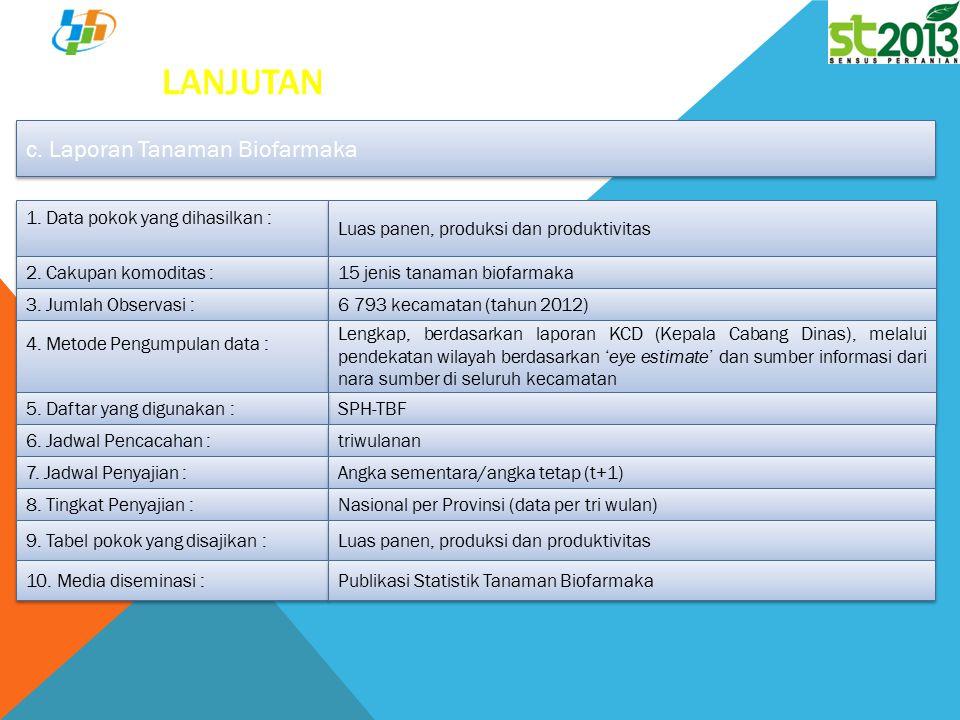 lanjutan c. Laporan Tanaman Biofarmaka 1. Data pokok yang dihasilkan :