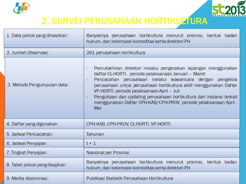 2. Survei Perusahaan Hortikultura