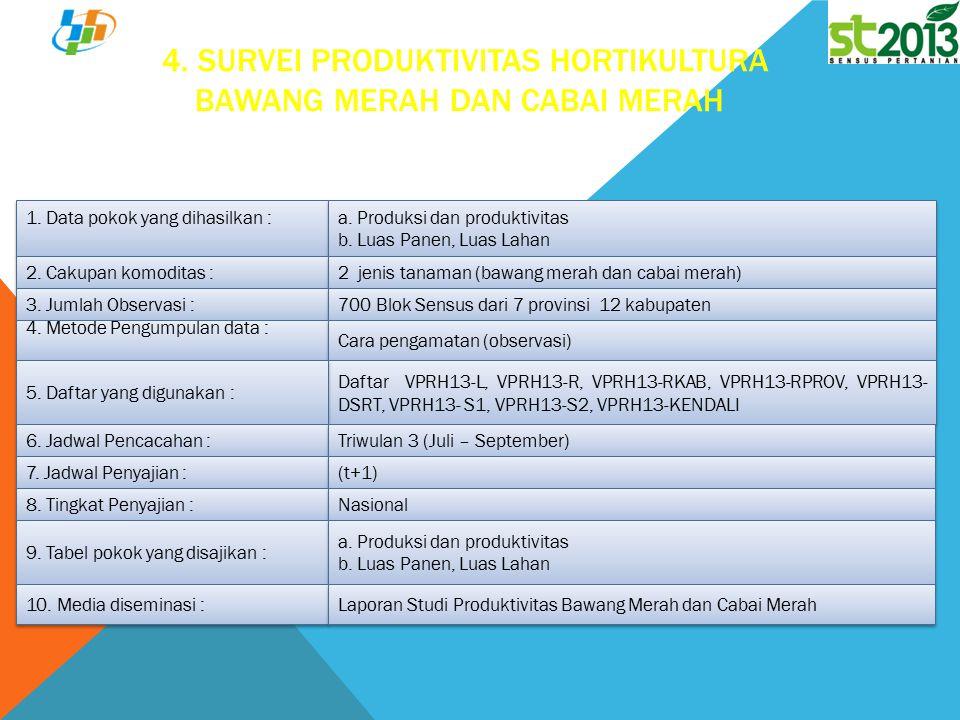 4. Survei Produktivitas Hortikultura Bawang Merah dan Cabai Merah