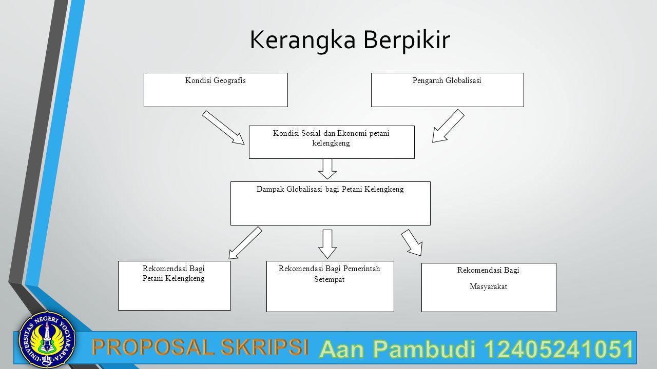 Kerangka Berpikir Aan Pambudi 12405241051 PROPOSAL SKRIPSI