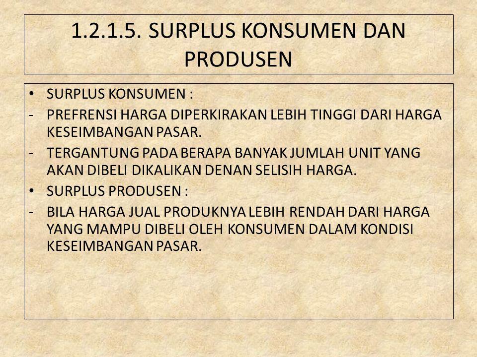 1.2.1.5. SURPLUS KONSUMEN DAN PRODUSEN