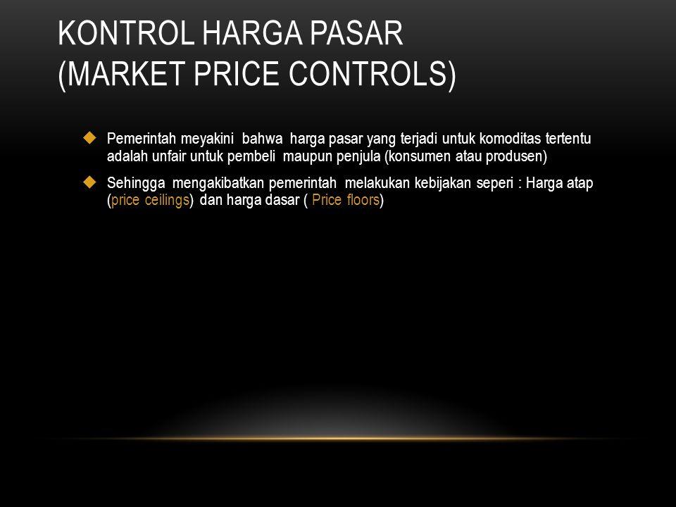 Kontrol Harga Pasar (Market Price Controls)