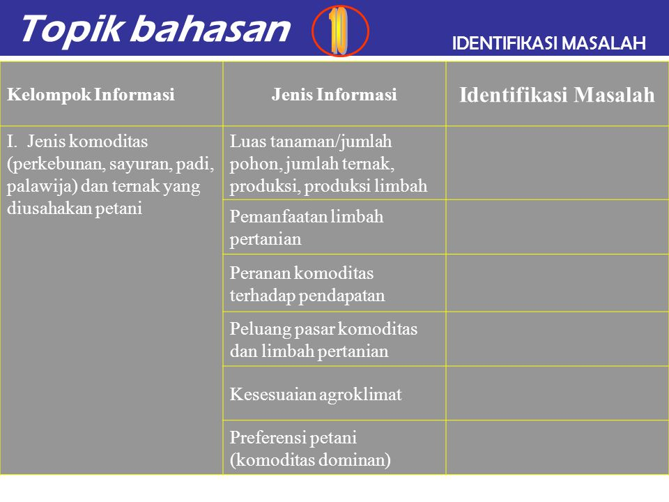 Topik bahasan Identifikasi Masalah 10 IDENTIFIKASI MASALAH