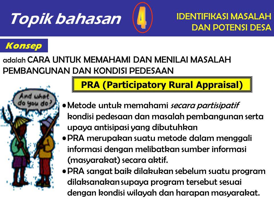PRA (Participatory Rural Appraisal)