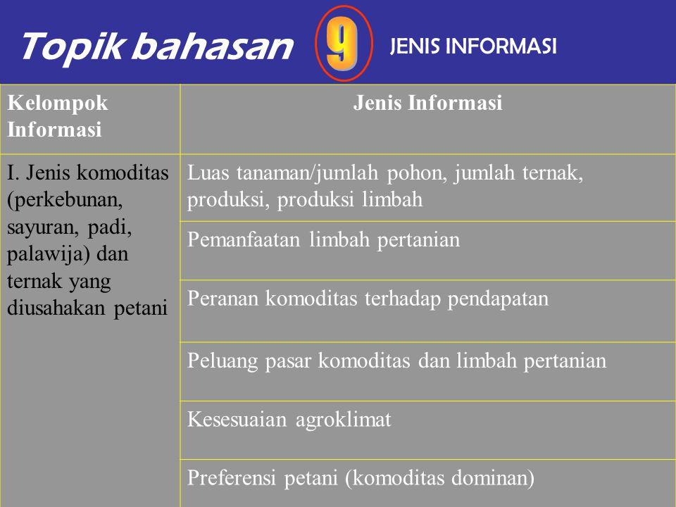 Topik bahasan 9 JENIS INFORMASI Kelompok Informasi Jenis Informasi