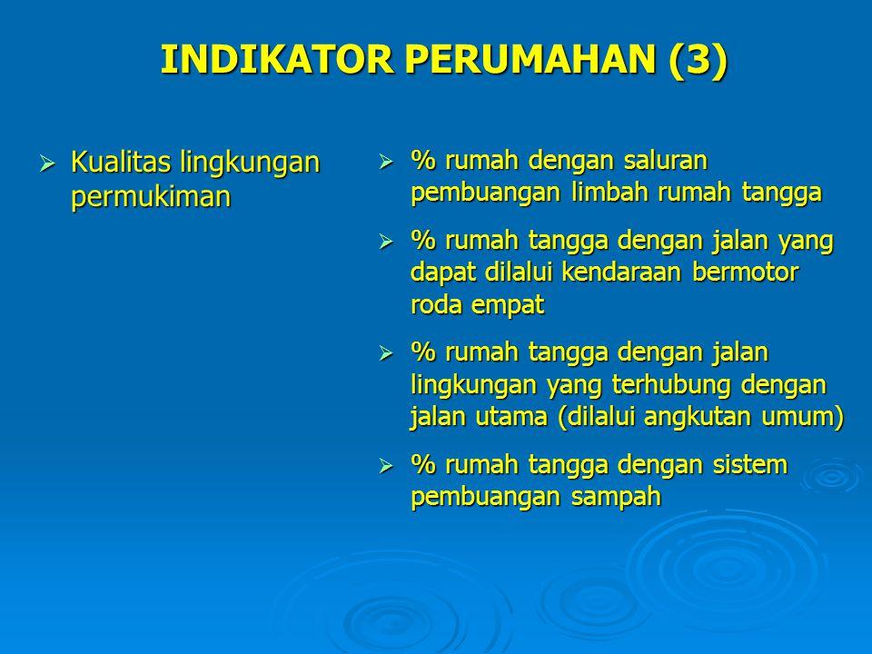 INDIKATOR PERUMAHAN (3)