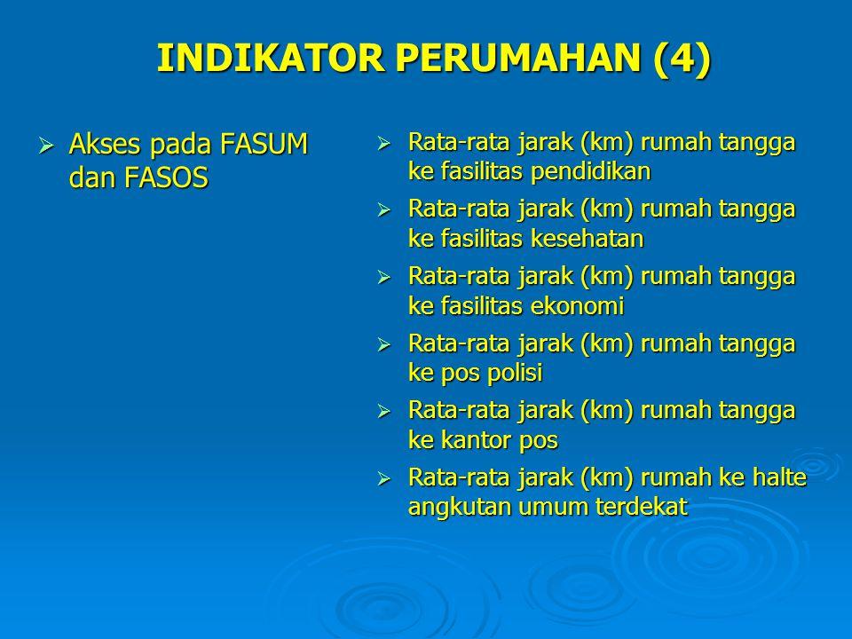 INDIKATOR PERUMAHAN (4)