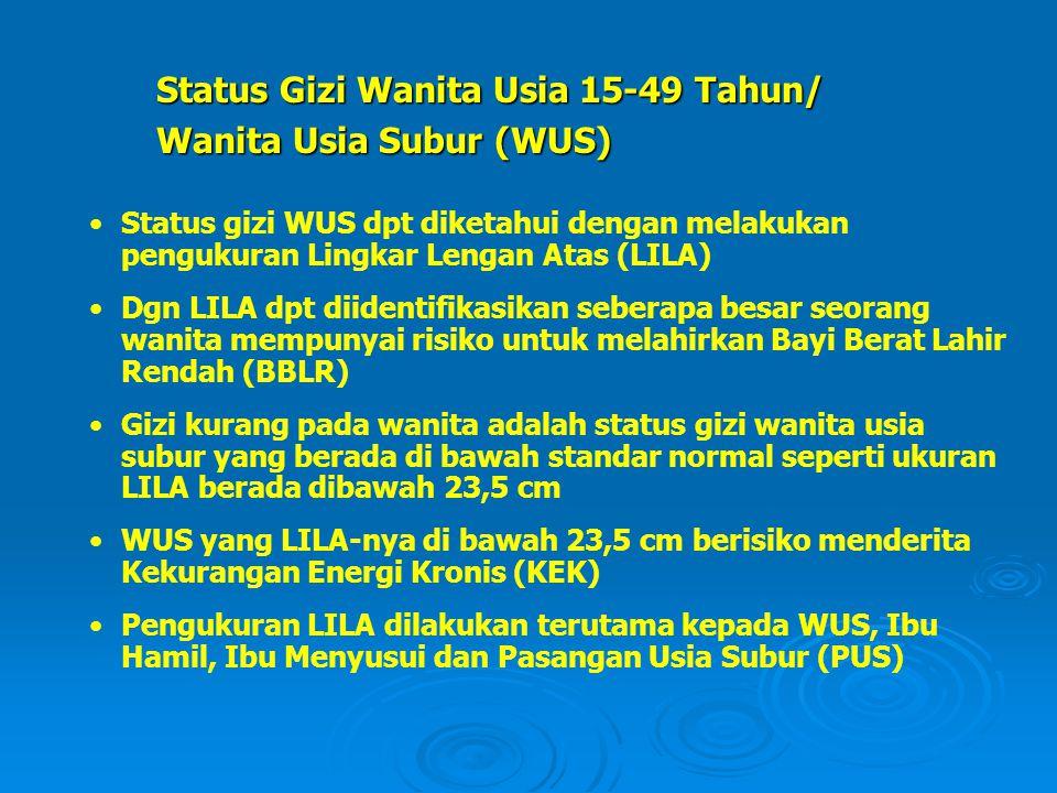 Status Gizi Wanita Usia 15-49 Tahun/ Wanita Usia Subur (WUS)