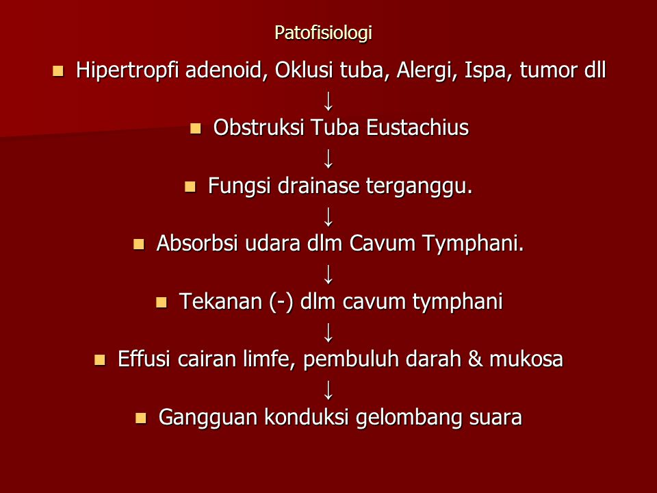Hipertropfi adenoid, Oklusi tuba, Alergi, Ispa, tumor dll ↓