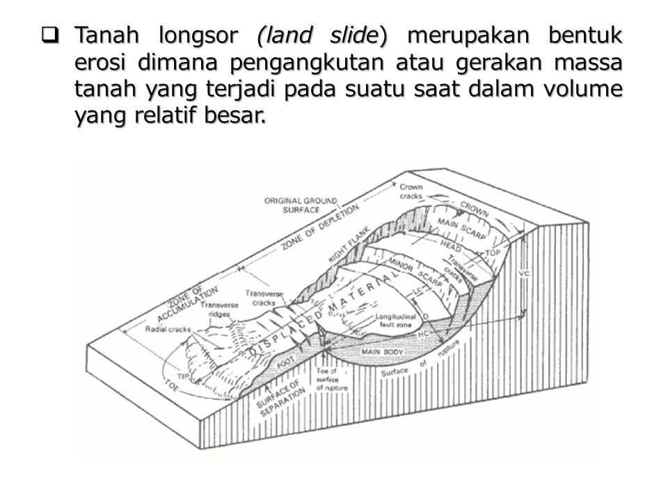 Tanah longsor (land slide) merupakan bentuk erosi dimana pengangkutan atau gerakan massa tanah yang terjadi pada suatu saat dalam volume yang relatif besar.