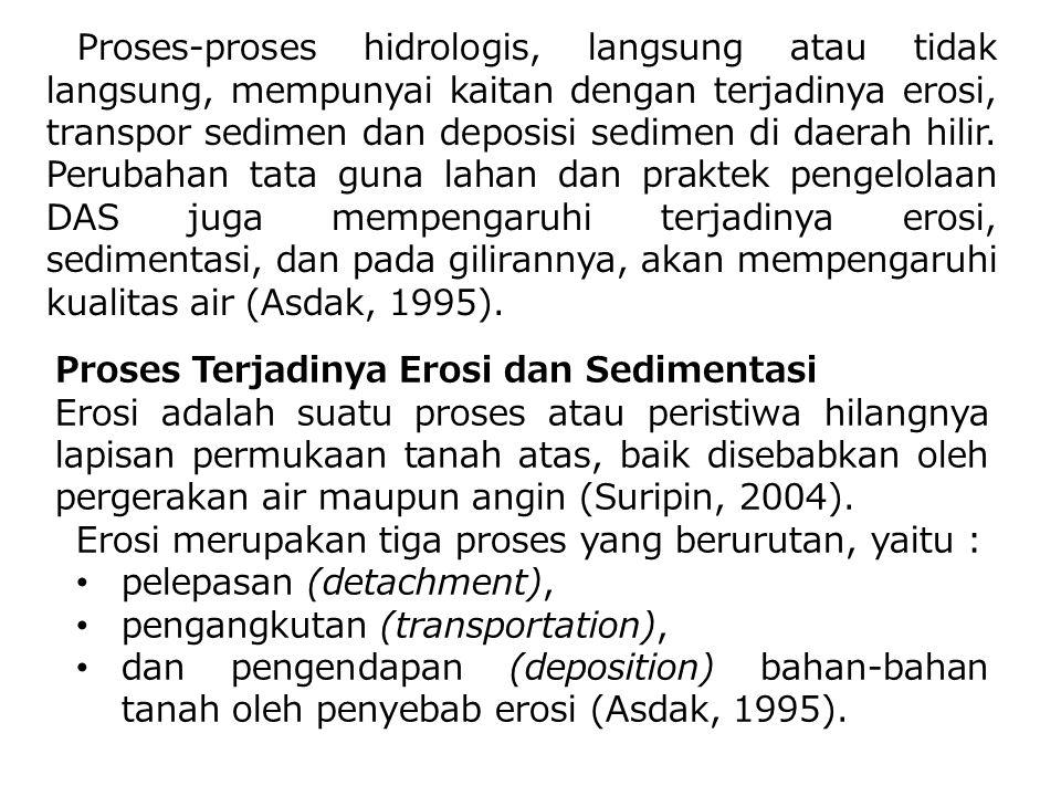 Proses-proses hidrologis, langsung atau tidak langsung, mempunyai kaitan dengan terjadinya erosi, transpor sedimen dan deposisi sedimen di daerah hilir. Perubahan tata guna lahan dan praktek pengelolaan DAS juga mempengaruhi terjadinya erosi, sedimentasi, dan pada gilirannya, akan mempengaruhi kualitas air (Asdak, 1995).