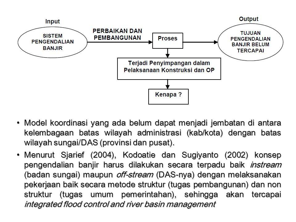 Model koordinasi yang ada belum dapat menjadi jembatan di antara kelembagaan batas wilayah administrasi (kab/kota) dengan batas wilayah sungai/DAS (provinsi dan pusat).