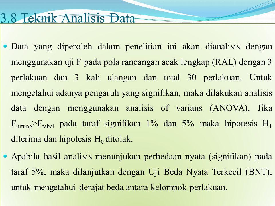 3.8 Teknik Analisis Data