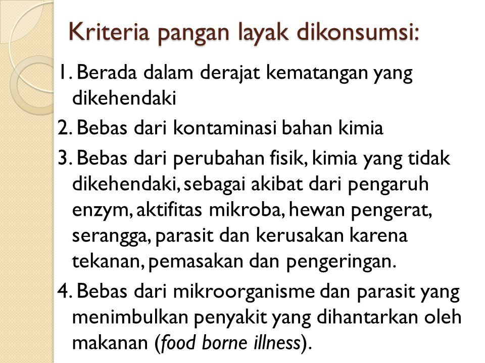 Kriteria pangan layak dikonsumsi: