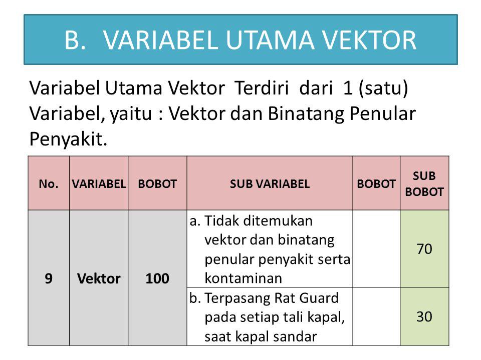 VARIABEL UTAMA VEKTOR Variabel Utama Vektor Terdiri dari 1 (satu) Variabel, yaitu : Vektor dan Binatang Penular Penyakit.