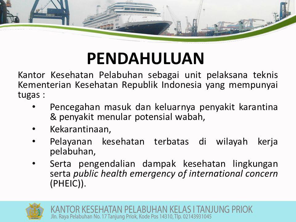 PENDAHULUAN Kantor Kesehatan Pelabuhan sebagai unit pelaksana teknis Kementerian Kesehatan Republik Indonesia yang mempunyai tugas :