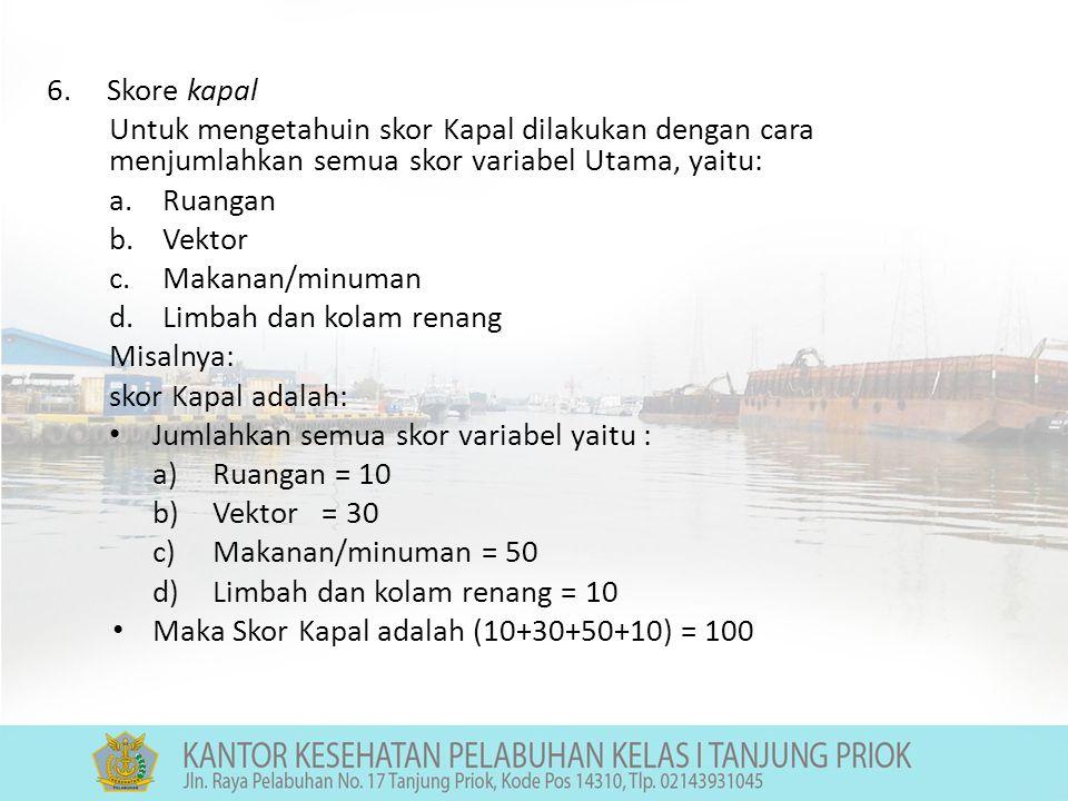 Skore kapal Untuk mengetahuin skor Kapal dilakukan dengan cara menjumlahkan semua skor variabel Utama, yaitu: