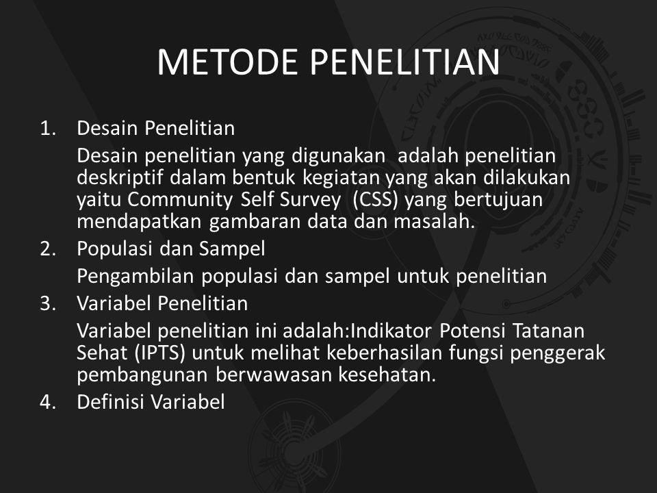 METODE PENELITIAN Desain Penelitian