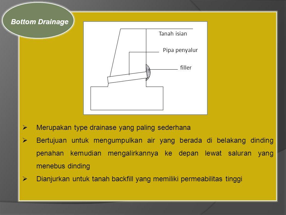 Merupakan type drainase yang paling sederhana