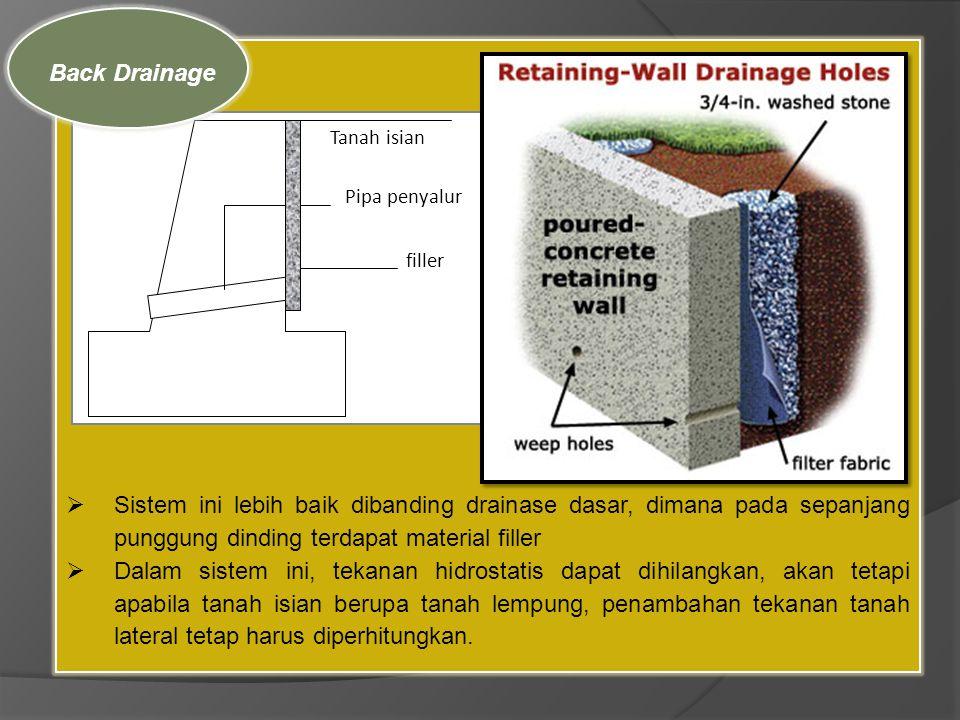 Back Drainage Sistem ini lebih baik dibanding drainase dasar, dimana pada sepanjang punggung dinding terdapat material filler.
