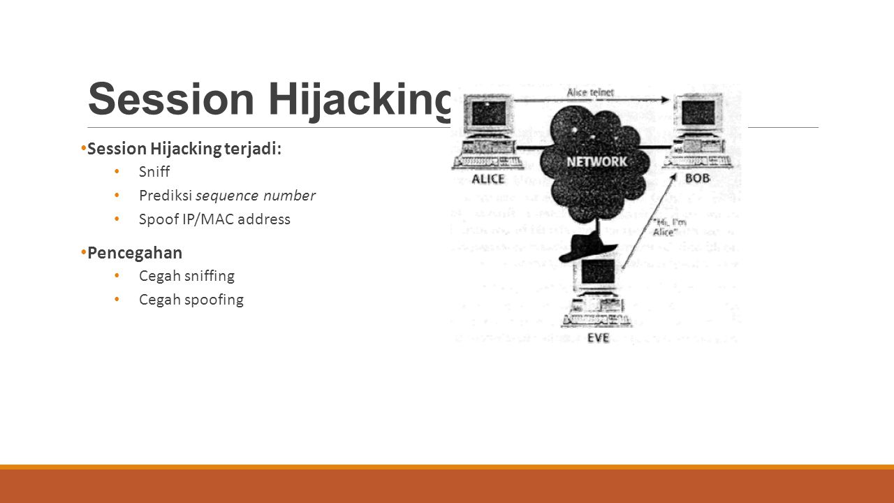 Session Hijacking Session Hijacking terjadi: Pencegahan Sniff