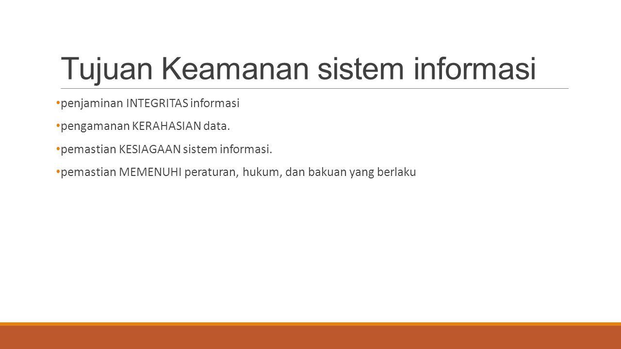 Tujuan Keamanan sistem informasi