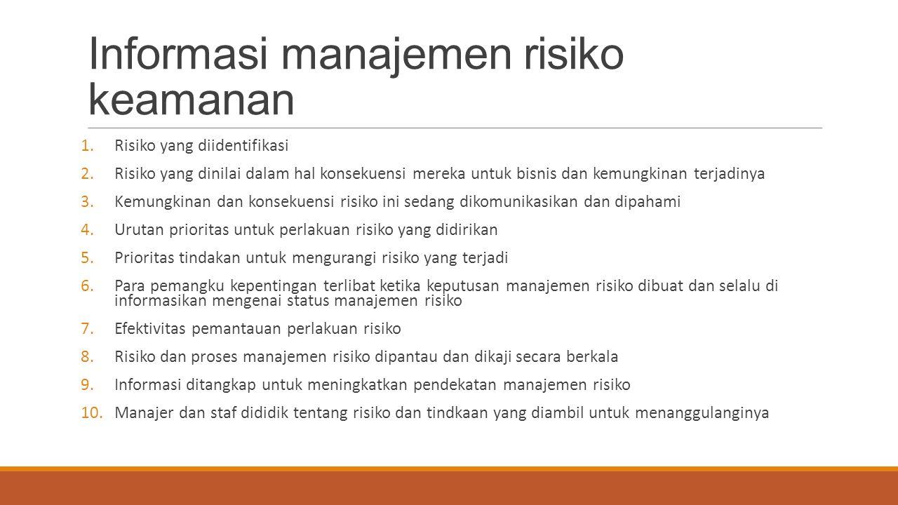 Informasi manajemen risiko keamanan