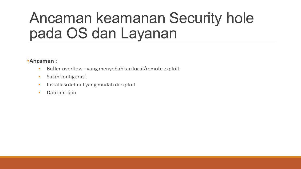 Ancaman keamanan Security hole pada OS dan Layanan
