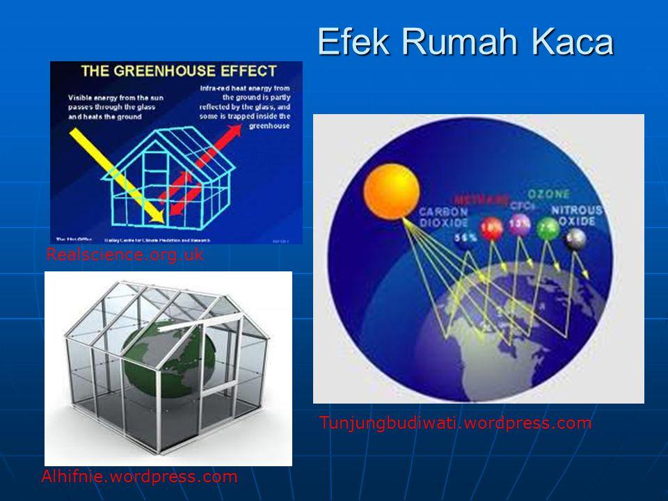 Efek Rumah Kaca Realscience.org.uk Tunjungbudiwati.wordpress.com