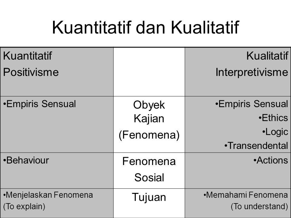 Kuantitatif dan Kualitatif