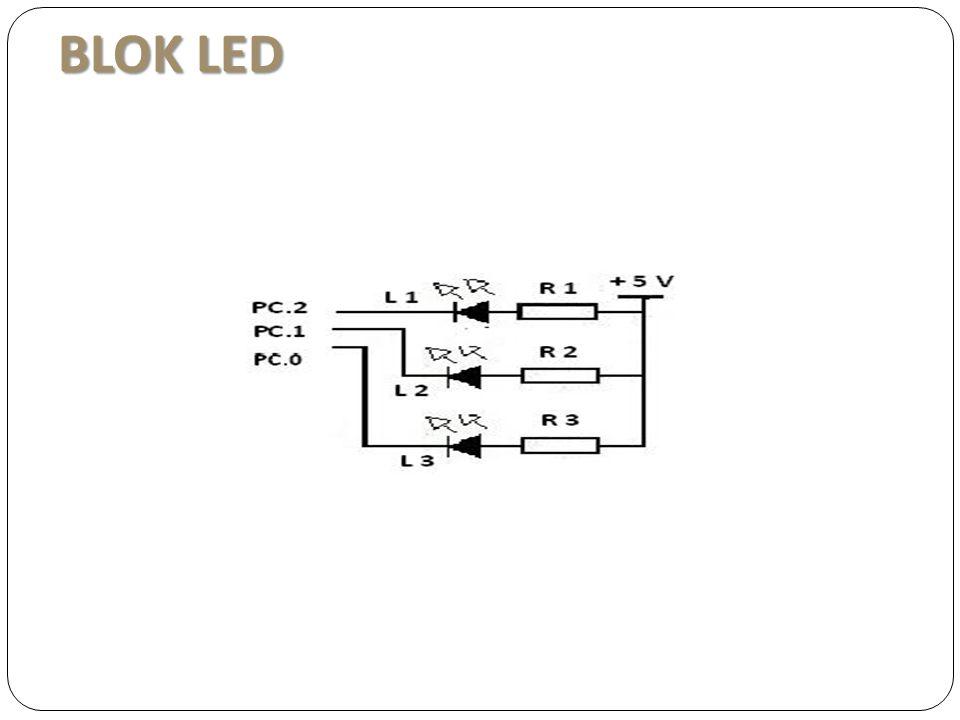 BLOK LED