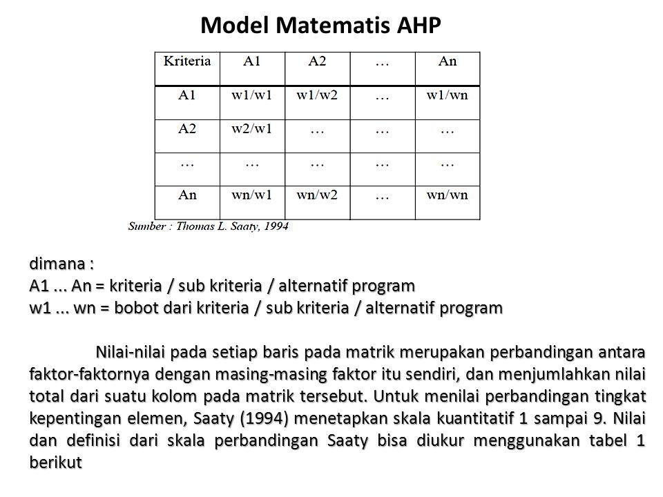 Model Matematis AHP dimana :