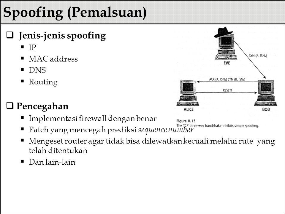 Spoofing (Pemalsuan) Jenis-jenis spoofing Pencegahan IP MAC address
