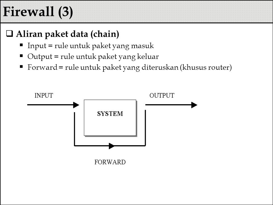 Firewall (3) Aliran paket data (chain)