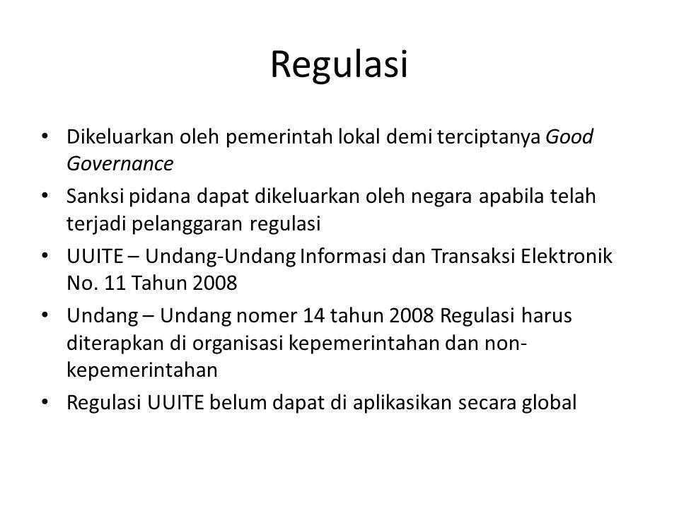 Regulasi Dikeluarkan oleh pemerintah lokal demi terciptanya Good Governance.