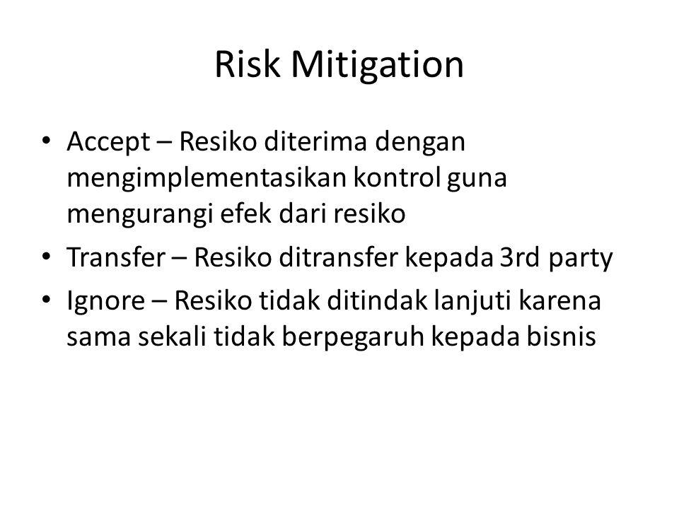 Risk Mitigation Accept – Resiko diterima dengan mengimplementasikan kontrol guna mengurangi efek dari resiko.