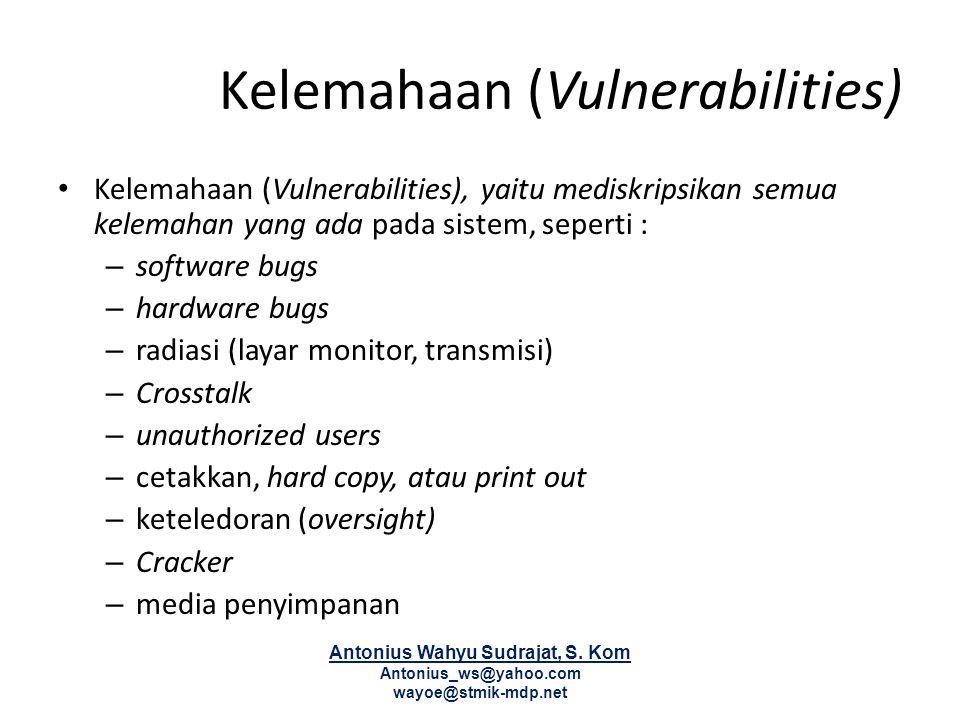 Kelemahaan (Vulnerabilities)