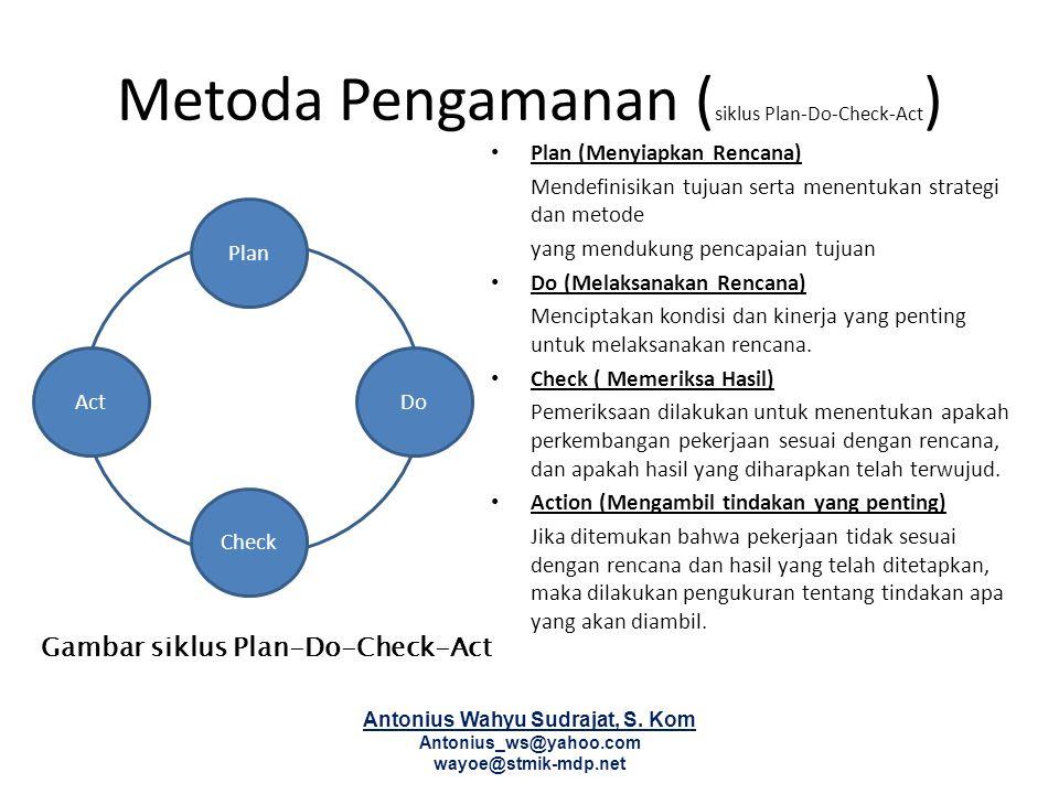 Metoda Pengamanan (siklus Plan-Do-Check-Act)