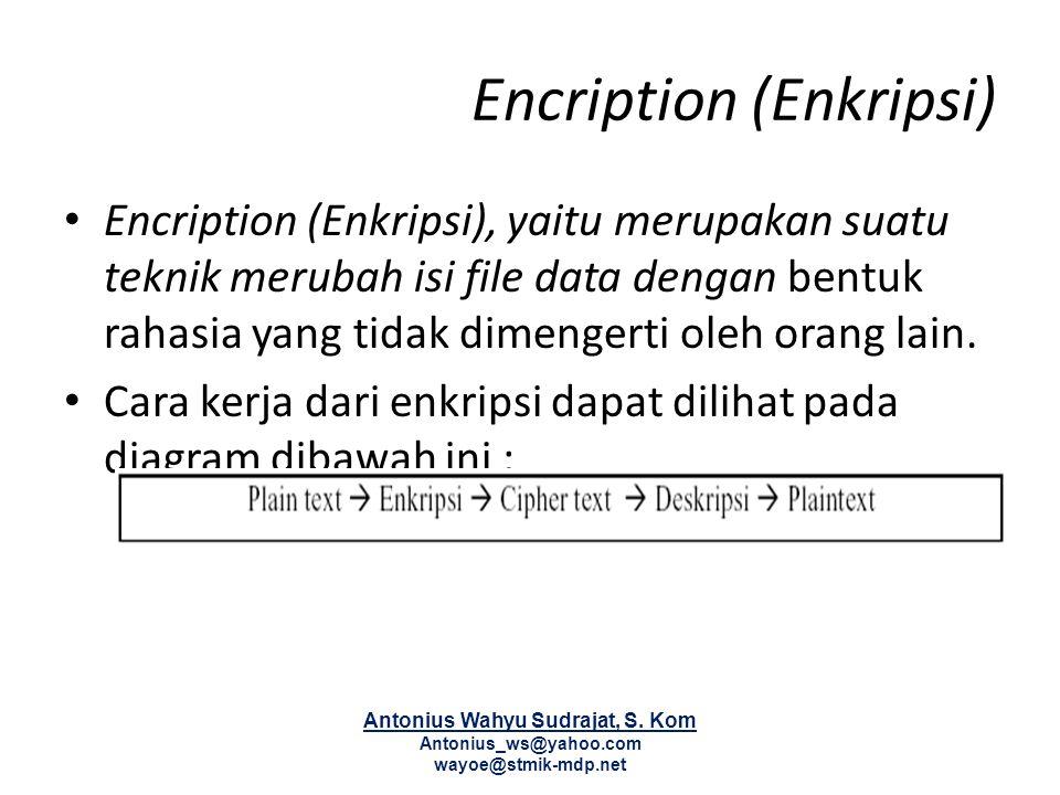 Encription (Enkripsi)