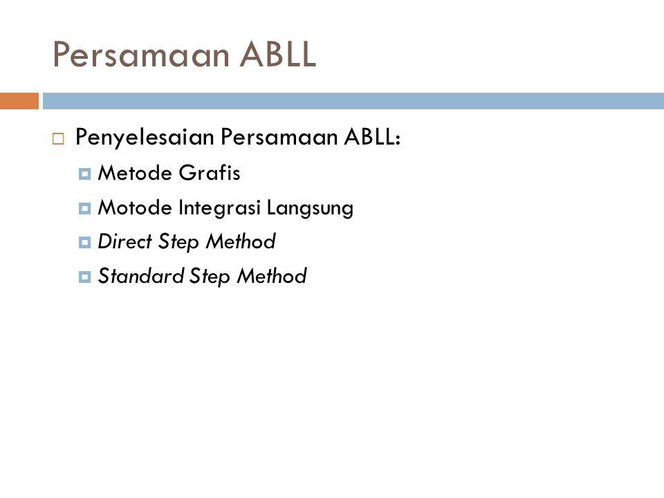 Persamaan ABLL Penyelesaian Persamaan ABLL: Metode Grafis