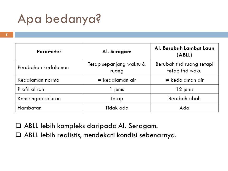 Al. Berubah Lambat Laun (ABLL)