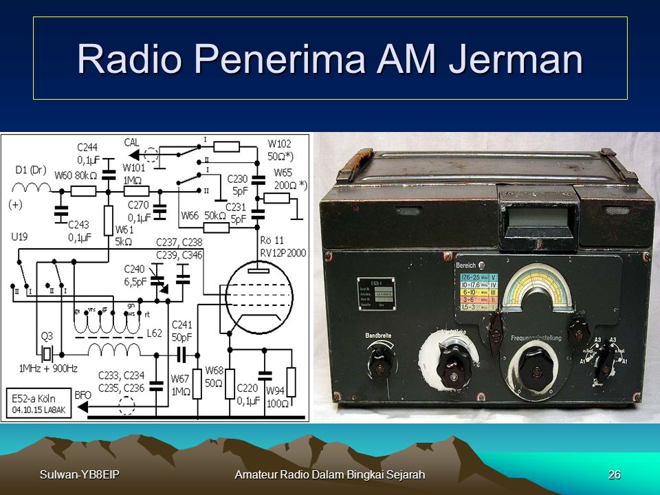 Radio Penerima AM Jerman