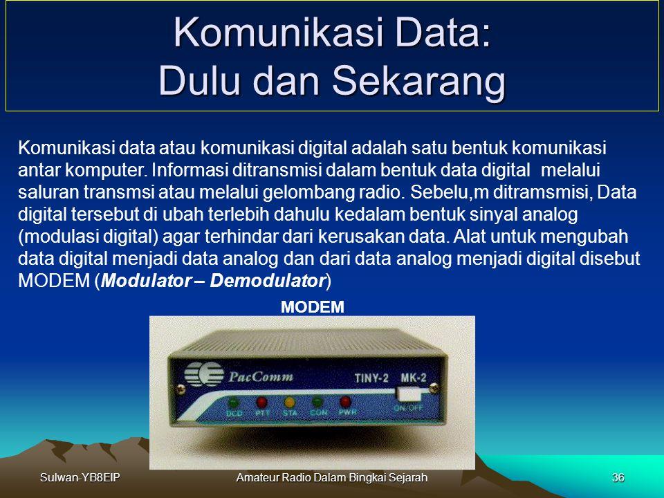 Komunikasi Data: Dulu dan Sekarang