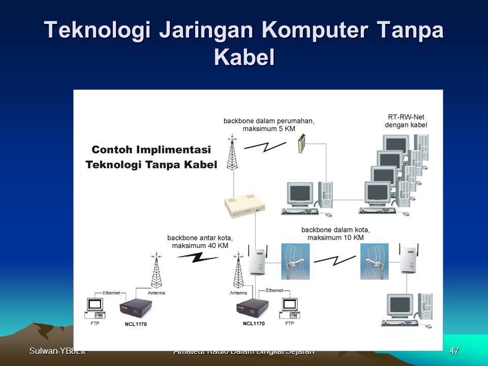 Teknologi Jaringan Komputer Tanpa Kabel